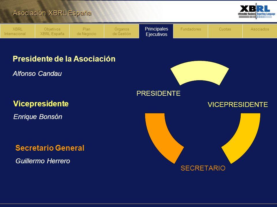 Asociación XBRL España Principales Ejecutivos FundadoresCuotasAsociadosXBRL Internacional Objetivos XBRL España Plan de Negocio Órganos de Gestión Pre