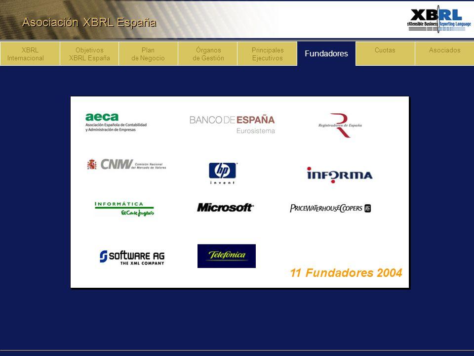 Asociación XBRL España Fundadores CuotasAsociadosXBRL Internacional Objetivos XBRL España Plan de Negocio Órganos de Gestión Principales Ejecutivos 11