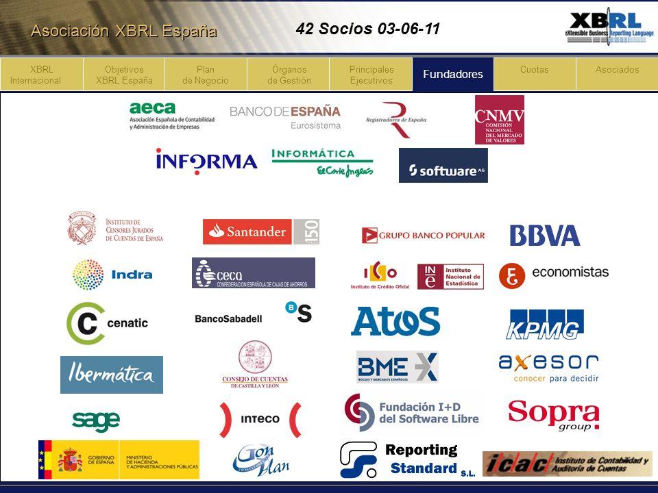 Asociación XBRL España Fundadores CuotasAsociadosXBRL Internacional Objetivos XBRL España Plan de Negocio Órganos de Gestión Principales Ejecutivos 42