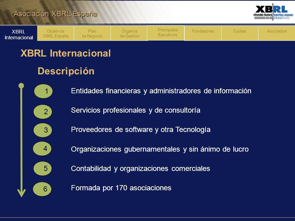 Asociación XBRL España Fundadores CuotasAsociadosXBRL Internacional Objetivos XBRL España Plan de Negocio Órganos de Gestión Principales Ejecutivos 42 Socios 03-06-11