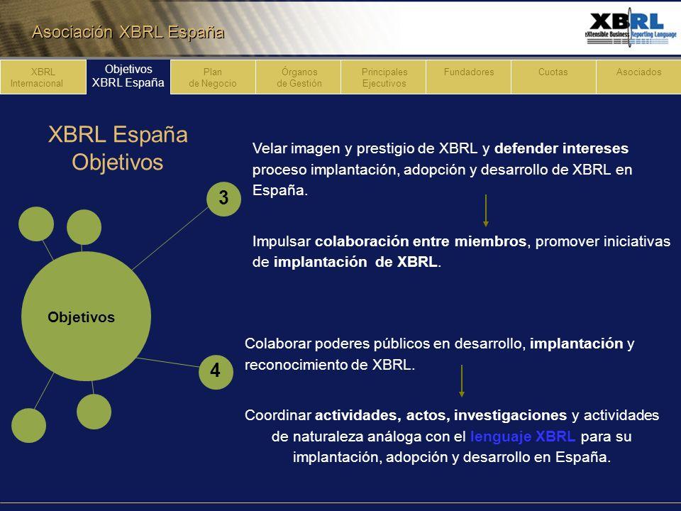 Asociación XBRL España Objetivos XBRL España Plan de Negocio Órganos de Gestión Principales Ejecutivos FundadoresCuotasAsociadosXBRL Internacional XBRL España Objetivos Promover y participar en estudios e investigaciones de XBRL, ámbito nacional & internacional, y asesoramiento asociados y terceros.