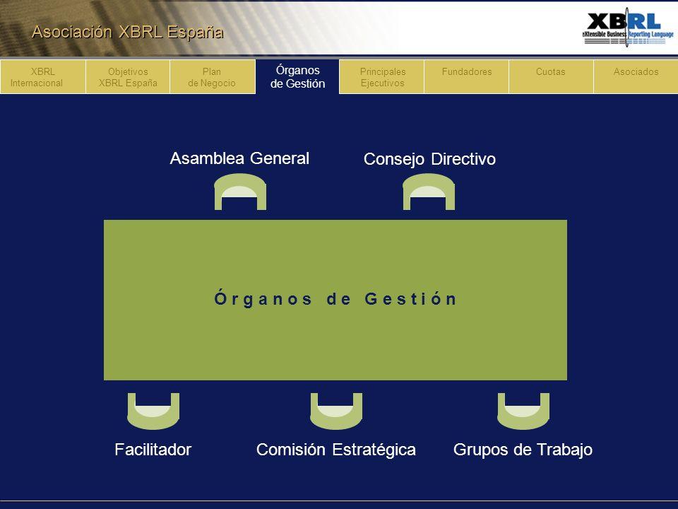Asociación XBRL España Órganos de Gestión Principales Ejecutivos FundadoresCuotasAsociadosXBRL Internacional Objetivos XBRL España Plan de Negocio Fac