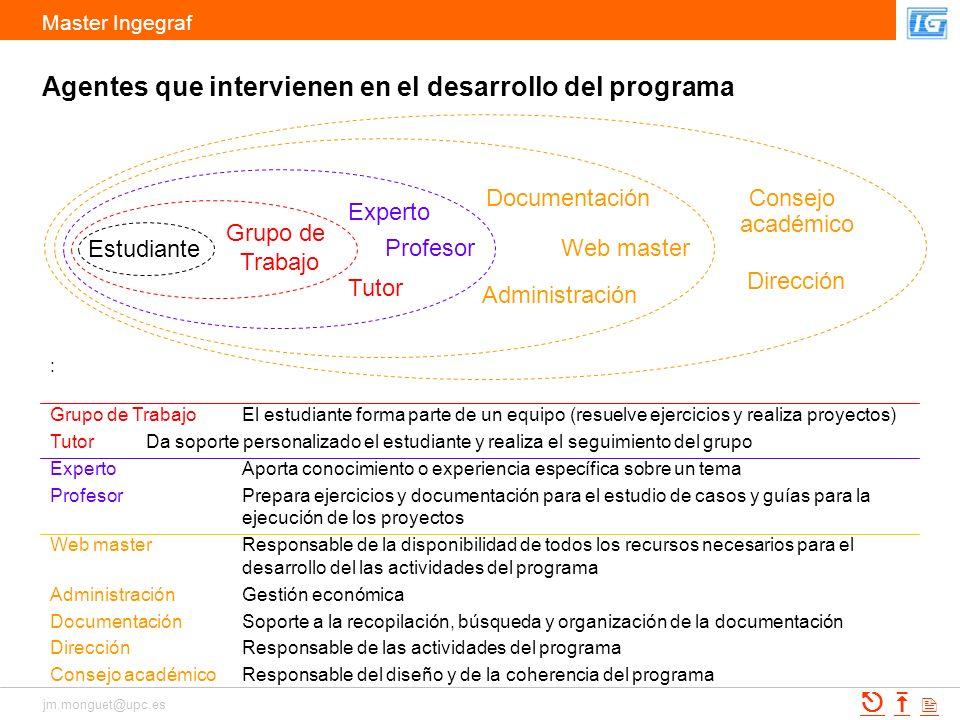 Master Ingegraf jm.monguet@upc.es Agentes que intervienen en el desarrollo del programa : Grupo de Trabajo El estudiante forma parte de un equipo (res