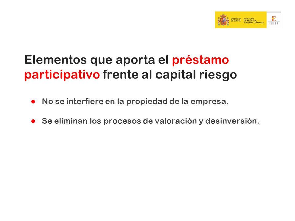 Elementos que aporta el préstamo participativo frente al capital riesgo No se interfiere en la propiedad de la empresa. Se eliminan los procesos de va