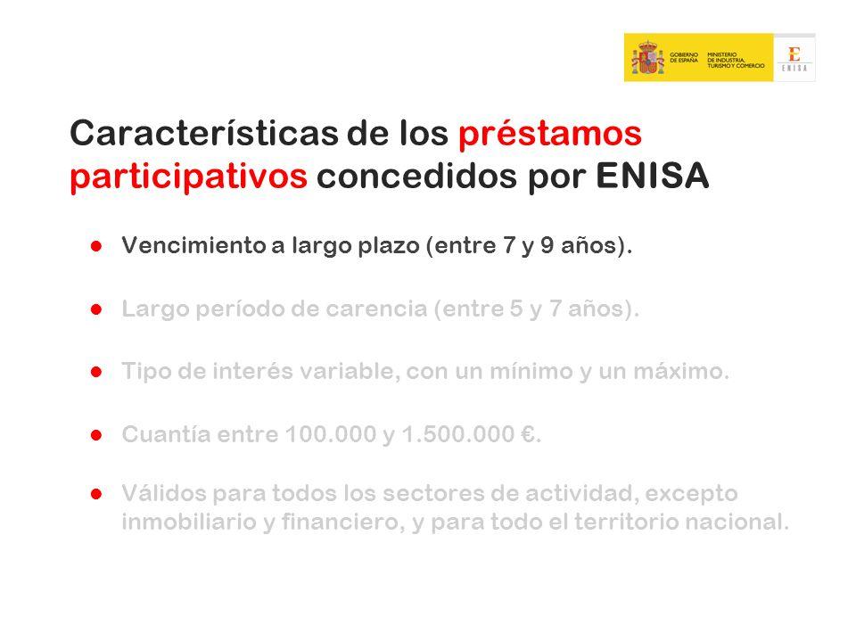 Características de los préstamos participativos concedidos por ENISA Vencimiento a largo plazo (entre 7 y 9 años). Largo período de carencia (entre 5
