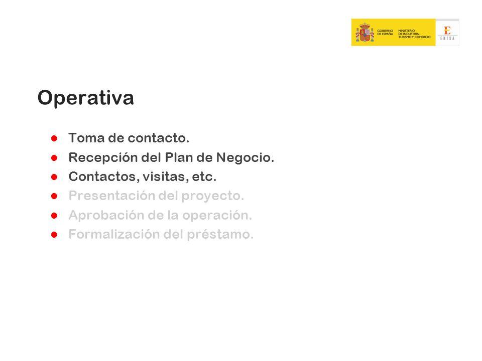 Operativa Toma de contacto. Recepción del Plan de Negocio. Contactos, visitas, etc. Presentación del proyecto. Aprobación de la operación. Formalizaci