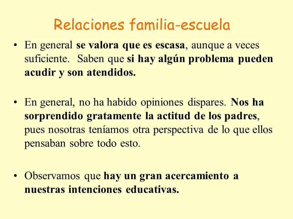 Relaciones familia-escuela En general se valora que es escasa, aunque a veces suficiente. Saben que si hay algún problema pueden acudir y son atendido