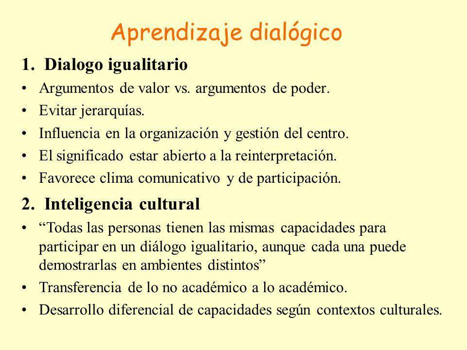 Aprendizaje dialógico 1. Dialogo igualitario Argumentos de valor vs. argumentos de poder. Evitar jerarquías. Influencia en la organización y gestión d