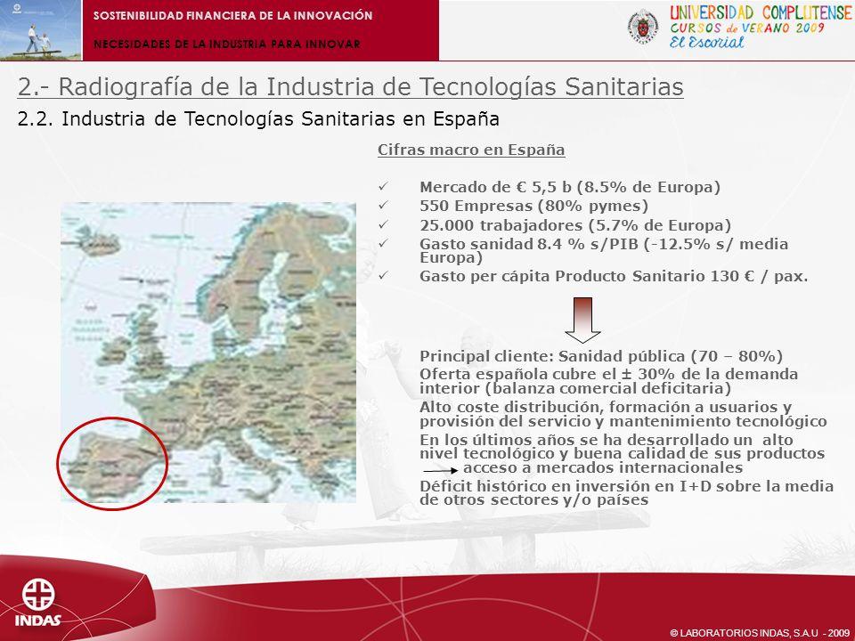 © LABORATORIOS INDAS, S.A.U - 2009 SOSTENIBILIDAD FINANCIERA DE LA INNOVACIÓN NECESIDADES DE LA INDUSTRIA PARA INNOVAR 4.4.