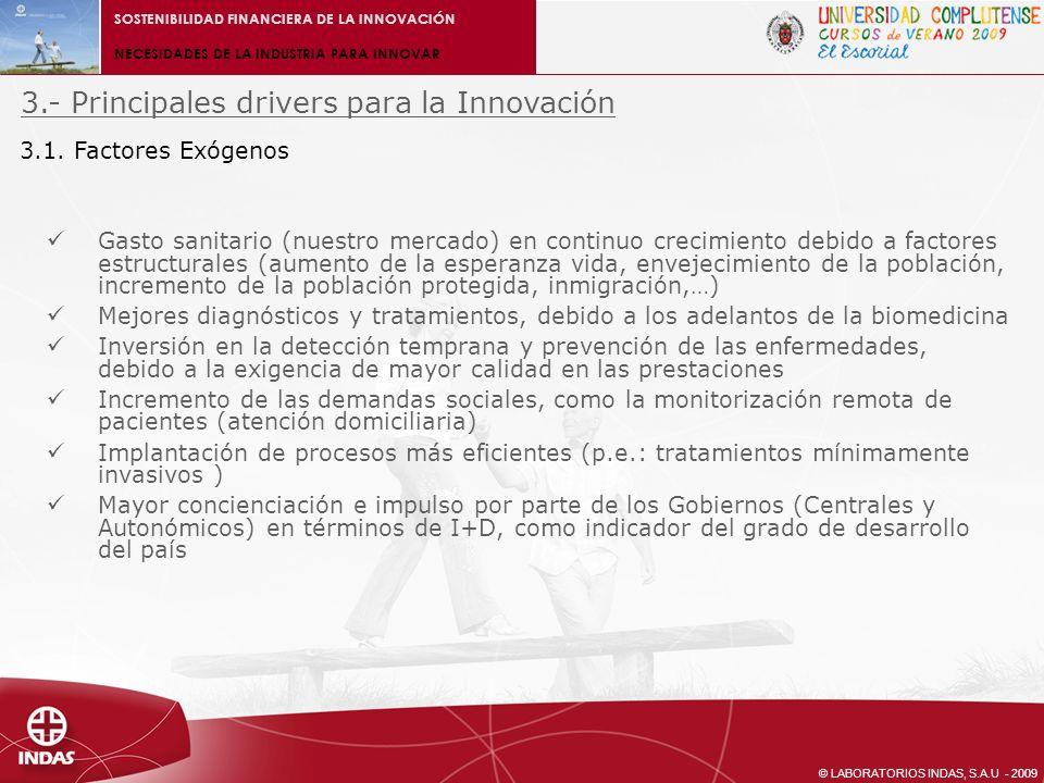 © LABORATORIOS INDAS, S.A.U - 2009 Resultado de distintas fuerzas: SOSTENIBILIDAD FINANCIERA DE LA INNOVACIÓN NECESIDADES DE LA INDUSTRIA PARA INNOVAR 3.2.