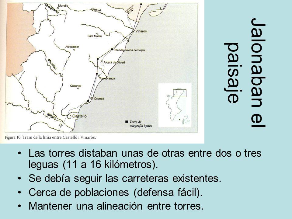 Las torres distaban unas de otras entre dos o tres leguas (11 a 16 kilómetros). Se debía seguir las carreteras existentes. Cerca de poblaciones (defen