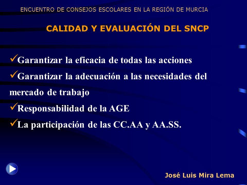 José Luis Mira Lema CALIDAD Y EVALUACIÓN DEL SNCP ENCUENTRO DE CONSEJOS ESCOLARES EN LA REGIÓN DE MURCIA Garantizar la eficacia de todas las acciones