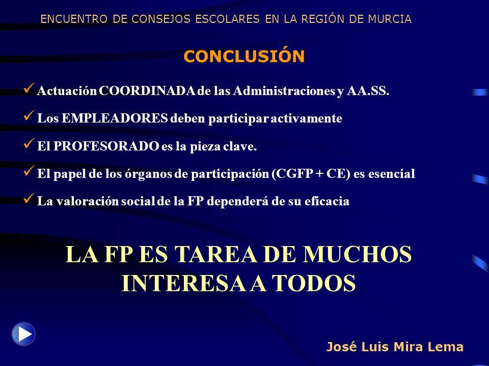 José Luis Mira Lema CONCLUSIÓN ENCUENTRO DE CONSEJOS ESCOLARES EN LA REGIÓN DE MURCIA Actuación COORDINADA de las Administraciones y AA.SS. Los EMPLEA