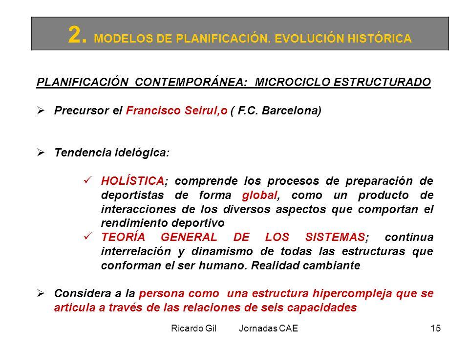 Ricardo Gil Jornadas CAE15 2. MODELOS DE PLANIFICACIÓN. EVOLUCIÓN HISTÓRICA PLANIFICACIÓN CONTEMPORÁNEA: MICROCICLO ESTRUCTURADO Precursor el Francisc