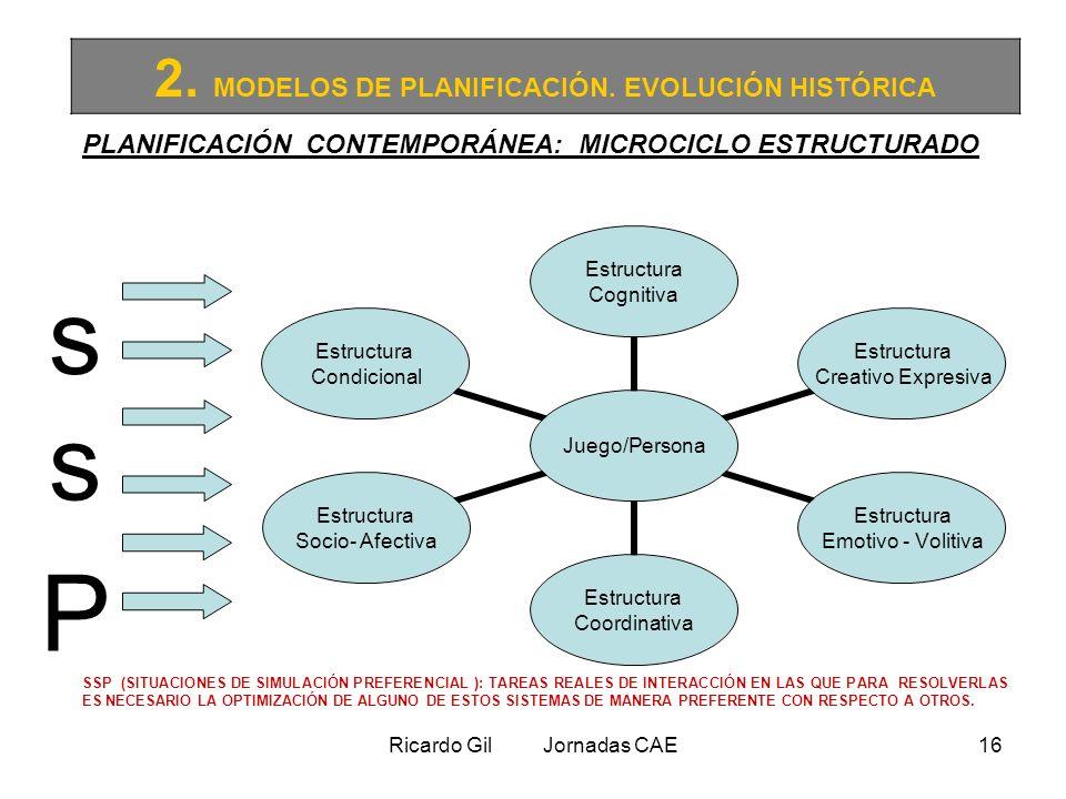 Ricardo Gil Jornadas CAE16 2. MODELOS DE PLANIFICACIÓN. EVOLUCIÓN HISTÓRICA PLANIFICACIÓN CONTEMPORÁNEA: MICROCICLO ESTRUCTURADO Juego/Persona Estruct