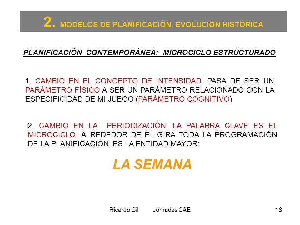 Ricardo Gil Jornadas CAE18 2. MODELOS DE PLANIFICACIÓN. EVOLUCIÓN HISTÓRICA PLANIFICACIÓN CONTEMPORÁNEA: MICROCICLO ESTRUCTURADO 1. CAMBIO EN EL CONCE