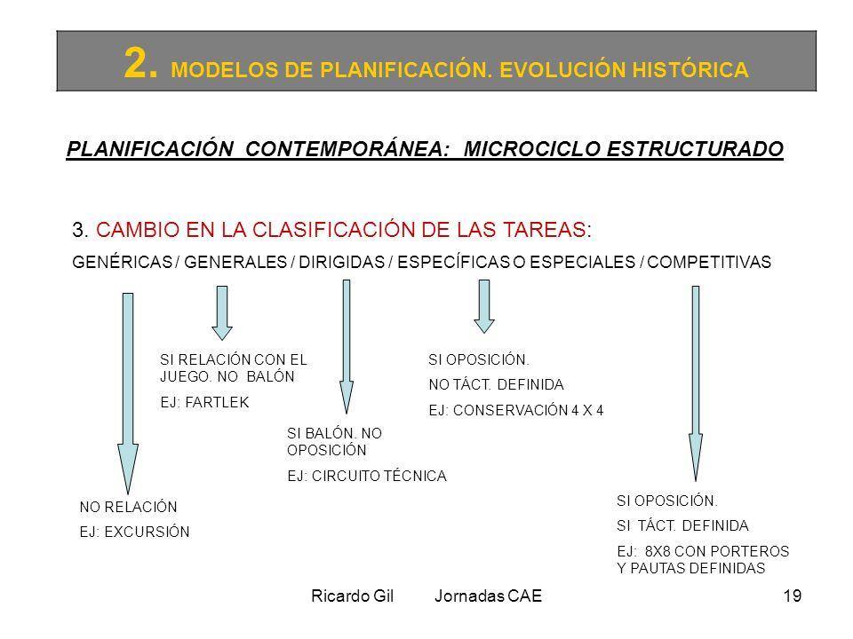 Ricardo Gil Jornadas CAE19 2. MODELOS DE PLANIFICACIÓN. EVOLUCIÓN HISTÓRICA PLANIFICACIÓN CONTEMPORÁNEA: MICROCICLO ESTRUCTURADO 3. CAMBIO EN LA CLASI