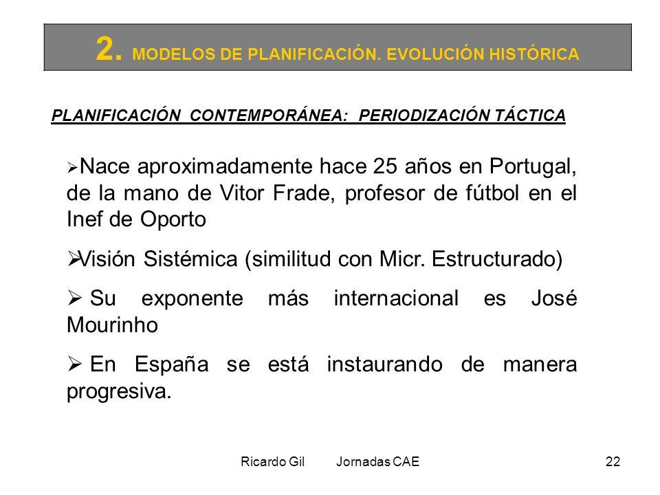 Ricardo Gil Jornadas CAE22 2. MODELOS DE PLANIFICACIÓN. EVOLUCIÓN HISTÓRICA PLANIFICACIÓN CONTEMPORÁNEA: PERIODIZACIÓN TÁCTICA Nace aproximadamente ha
