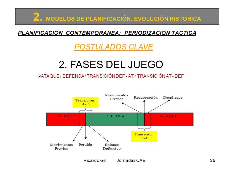 Ricardo Gil Jornadas CAE25 2. MODELOS DE PLANIFICACIÓN. EVOLUCIÓN HISTÓRICA PLANIFICACIÓN CONTEMPORÁNEA: PERIODIZACIÓN TÁCTICA POSTULADOS CLAVE 2. FAS