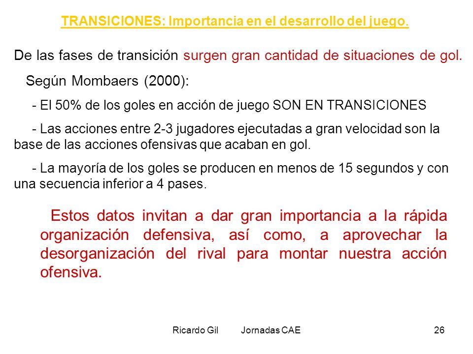 Ricardo Gil Jornadas CAE26 TRANSICIONES: Importancia en el desarrollo del juego. De las fases de transición surgen gran cantidad de situaciones de gol
