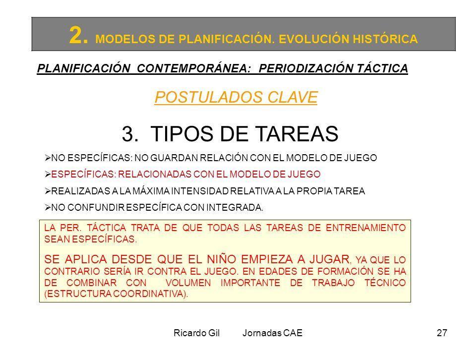 Ricardo Gil Jornadas CAE27 2. MODELOS DE PLANIFICACIÓN. EVOLUCIÓN HISTÓRICA PLANIFICACIÓN CONTEMPORÁNEA: PERIODIZACIÓN TÁCTICA POSTULADOS CLAVE 3. TIP