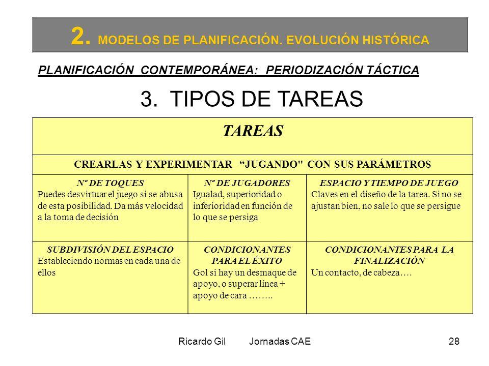 Ricardo Gil Jornadas CAE28 2. MODELOS DE PLANIFICACIÓN. EVOLUCIÓN HISTÓRICA PLANIFICACIÓN CONTEMPORÁNEA: PERIODIZACIÓN TÁCTICA 3. TIPOS DE TAREAS TARE