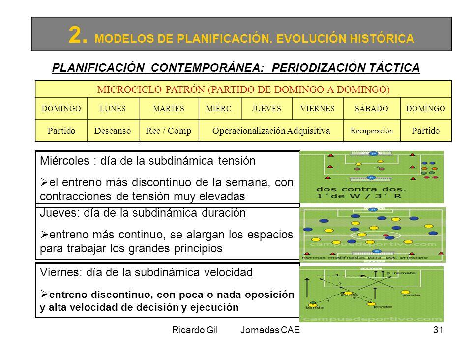 Ricardo Gil Jornadas CAE31 2. MODELOS DE PLANIFICACIÓN. EVOLUCIÓN HISTÓRICA PLANIFICACIÓN CONTEMPORÁNEA: PERIODIZACIÓN TÁCTICA MICROCICLO PATRÓN (PART