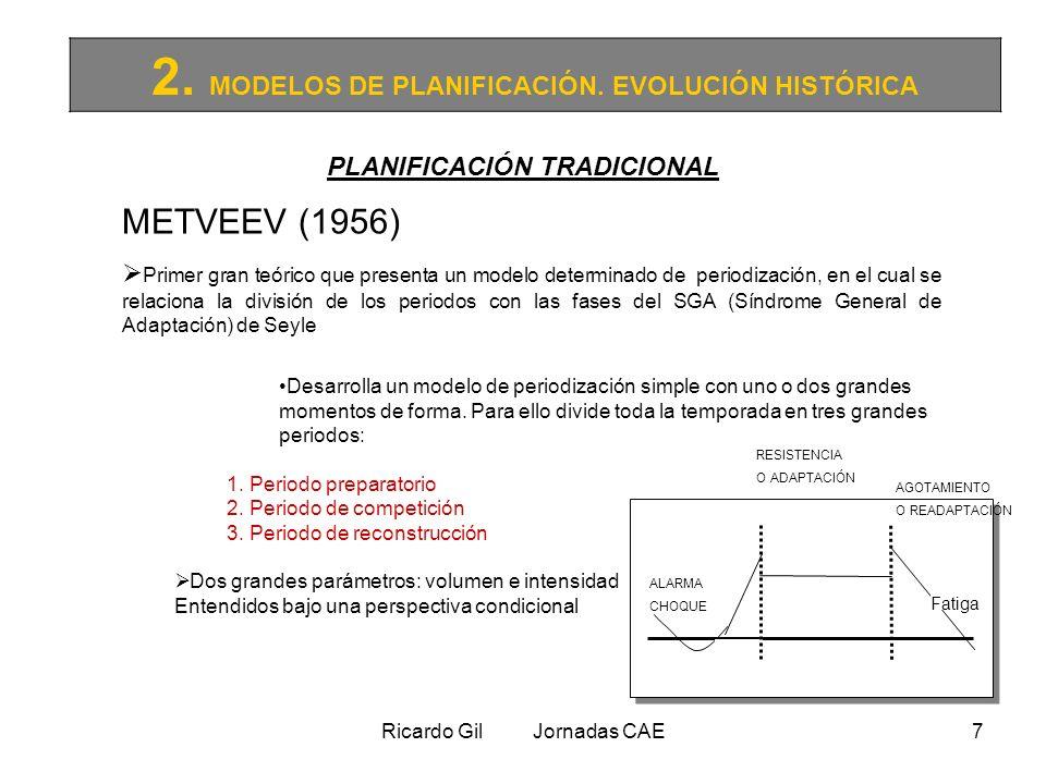 Ricardo Gil Jornadas CAE7 2. MODELOS DE PLANIFICACIÓN. EVOLUCIÓN HISTÓRICA PLANIFICACIÓN TRADICIONAL METVEEV (1956) Primer gran teórico que presenta u