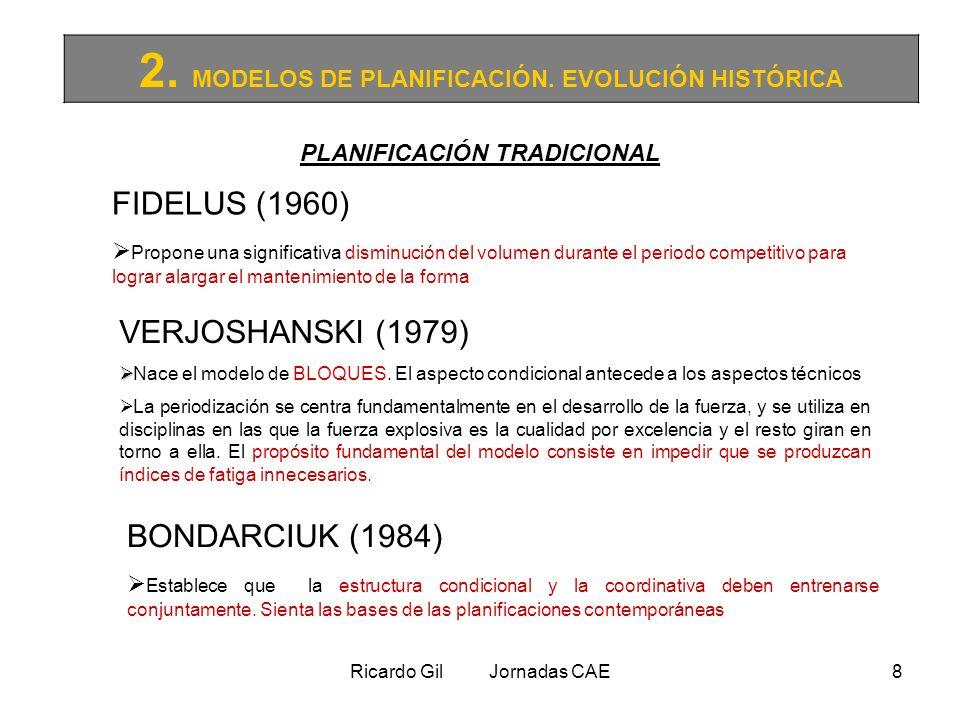 Ricardo Gil Jornadas CAE8 2. MODELOS DE PLANIFICACIÓN. EVOLUCIÓN HISTÓRICA PLANIFICACIÓN TRADICIONAL FIDELUS (1960) Propone una significativa disminuc