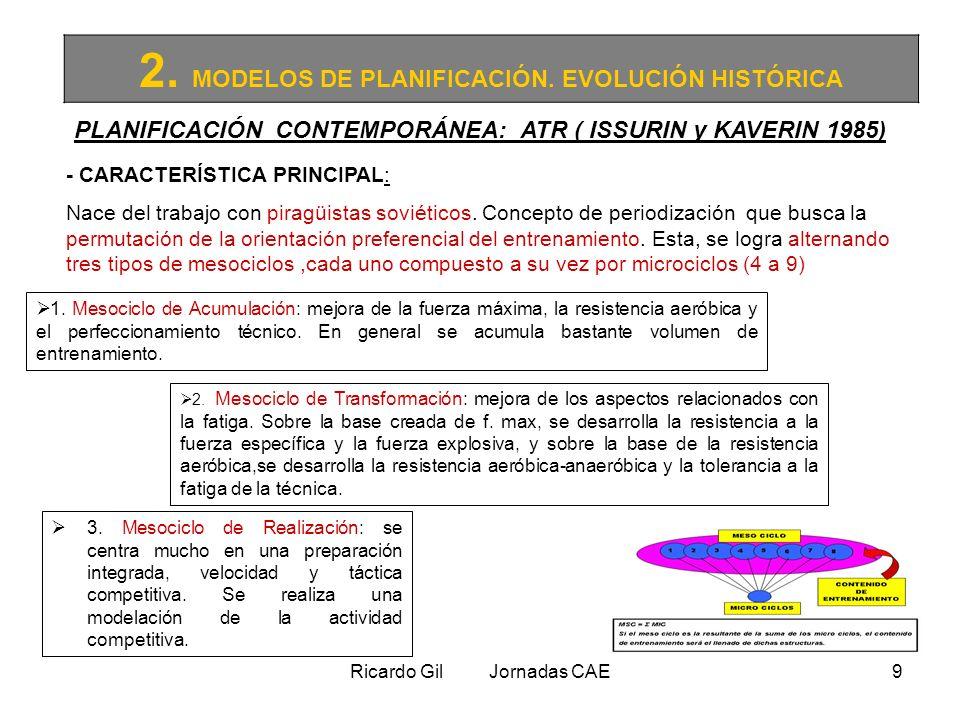 Ricardo Gil Jornadas CAE9 2. MODELOS DE PLANIFICACIÓN. EVOLUCIÓN HISTÓRICA PLANIFICACIÓN CONTEMPORÁNEA: ATR ( ISSURIN y KAVERIN 1985) - CARACTERÍSTICA