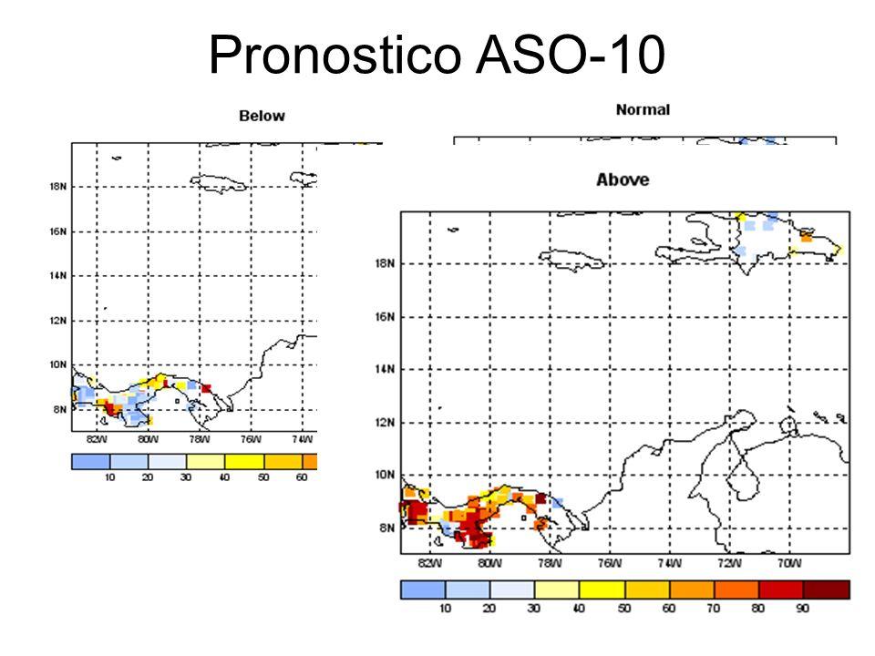 Pronostico ASO-10