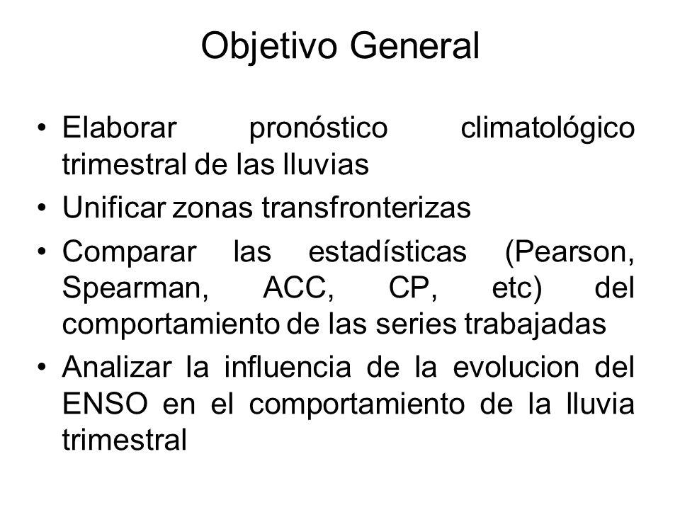 Objetivo General Elaborar pronóstico climatológico trimestral de las lluvias Unificar zonas transfronterizas Comparar las estadísticas (Pearson, Spear