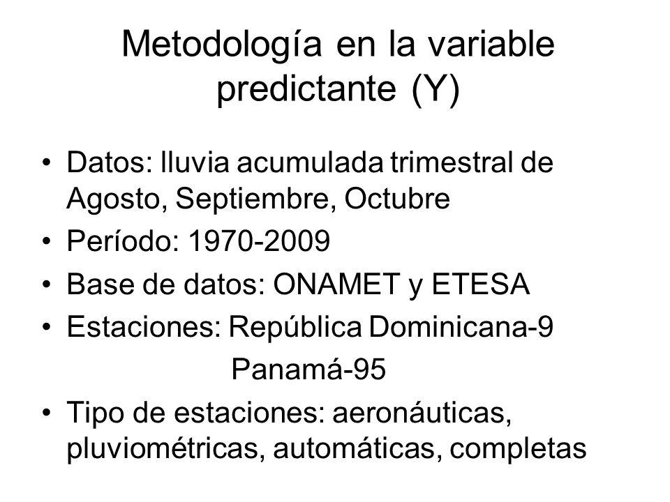 Metodología en la variable predictante (Y) Datos: lluvia acumulada trimestral de Agosto, Septiembre, Octubre Período: 1970-2009 Base de datos: ONAMET