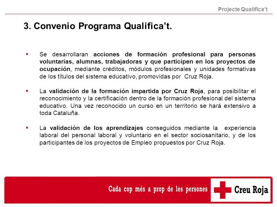 3. Convenio Programa Qualificat. Se desarrollaran acciones de formación profesional para personas voluntarias, alumnas, trabajadoras y que participen