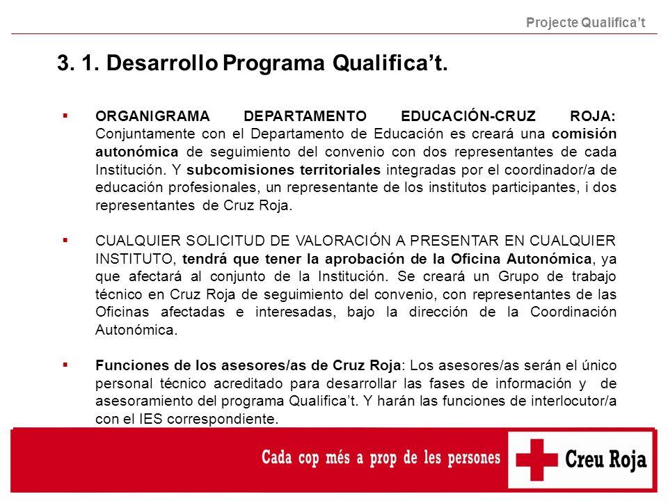 3. 1. Desarrollo Programa Qualificat. ORGANIGRAMA DEPARTAMENTO EDUCACIÓN-CRUZ ROJA: Conjuntamente con el Departamento de Educación es creará una comis
