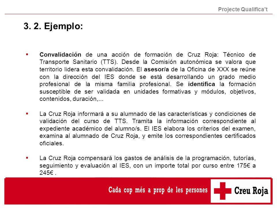 3. 2. Ejemplo: Convalidación de una acción de formación de Cruz Roja: Técnico de Transporte Sanitario (TTS). Desde la Comisión autonómica se valora qu