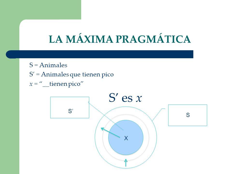 LA MÁXIMA PRAGMÁTICA S = Animales S = Animales que tienen pico x = __tienen pico S es x S X S