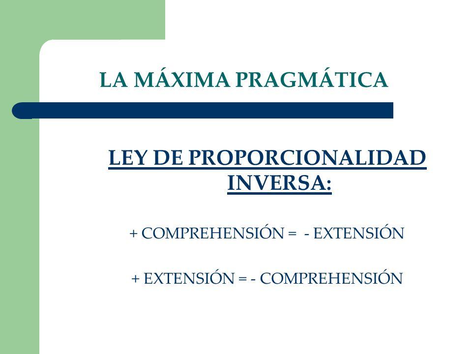 LA MÁXIMA PRAGMÁTICA LEY DE PROPORCIONALIDAD INVERSA: + COMPREHENSIÓN = - EXTENSIÓN + EXTENSIÓN = - COMPREHENSIÓN