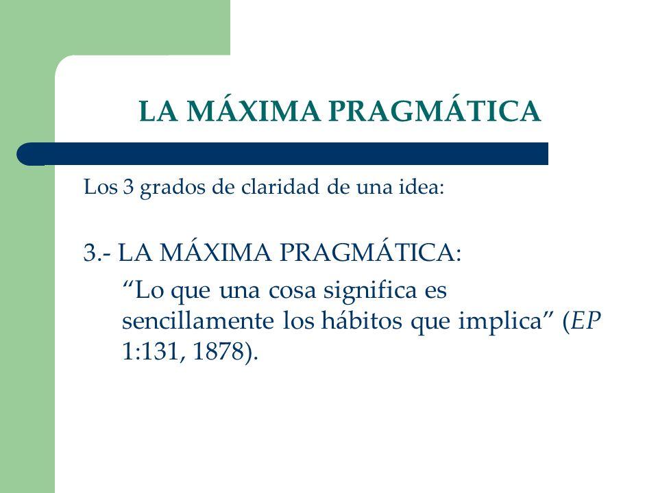 LA MÁXIMA PRAGMÁTICA Los 3 grados de claridad de una idea: 3.- LA MÁXIMA PRAGMÁTICA: Lo que una cosa significa es sencillamente los hábitos que implic