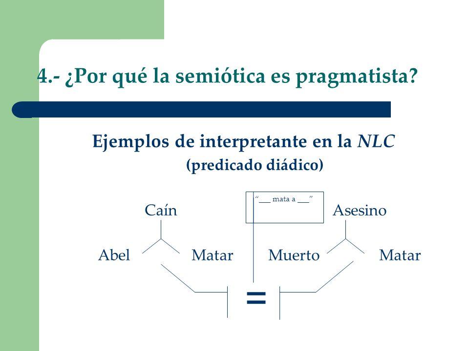 4.- ¿Por qué la semiótica es pragmatista? Ejemplos de interpretante en la NLC (predicado diádico) CaínAsesino AbelMatar MuertoMatar = ___ mata a ___