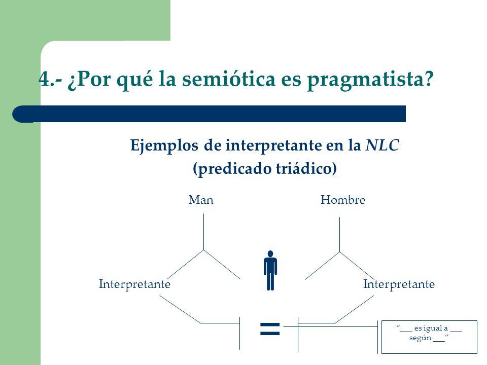 4.- ¿Por qué la semiótica es pragmatista? Ejemplos de interpretante en la NLC (predicado triádico) = Interpretante ManHombre ___ es igual a ___ según