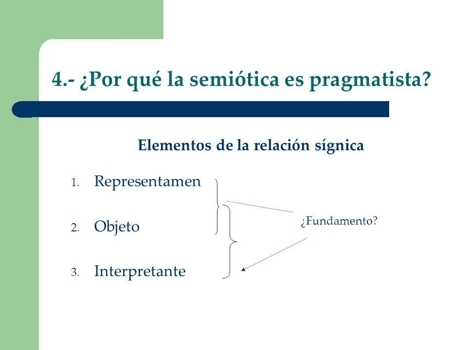4.- ¿Por qué la semiótica es pragmatista? Elementos de la relación sígnica 1. Representamen 2. Objeto 3. Interpretante ¿Fundamento?