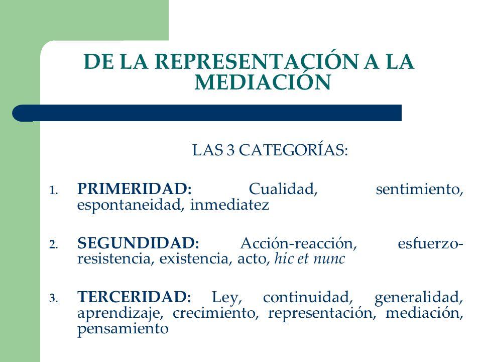 DE LA REPRESENTACIÓN A LA MEDIACIÓN LAS 3 CATEGORÍAS: 1. PRIMERIDAD: Cualidad, sentimiento, espontaneidad, inmediatez 2. SEGUNDIDAD: Acción-reacción,