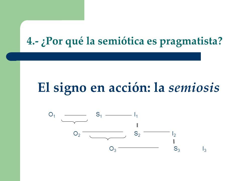 4.- ¿Por qué la semiótica es pragmatista? O1O1 S1S1 I1I1 O2O2 S2S2 I2I2 O3O3 S3S3 I3I3 El signo en acción: la semiosis