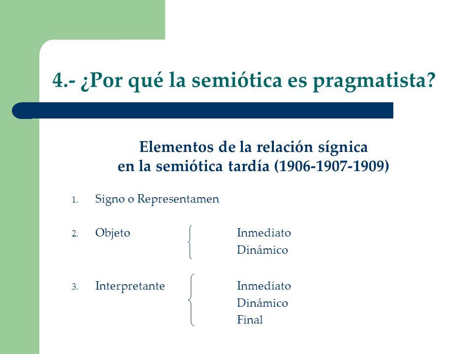 4.- ¿Por qué la semiótica es pragmatista? Elementos de la relación sígnica en la semiótica tardía (1906-1907-1909) 1. Signo o Representamen 2. ObjetoI