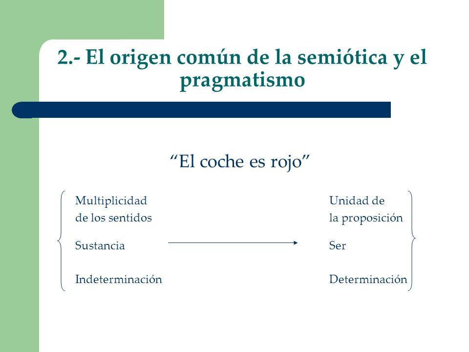 2.- El origen común de la semiótica y el pragmatismo El coche es rojo Multiplicidad Unidad de de los sentidos la proposición SustanciaSer Indeterminac