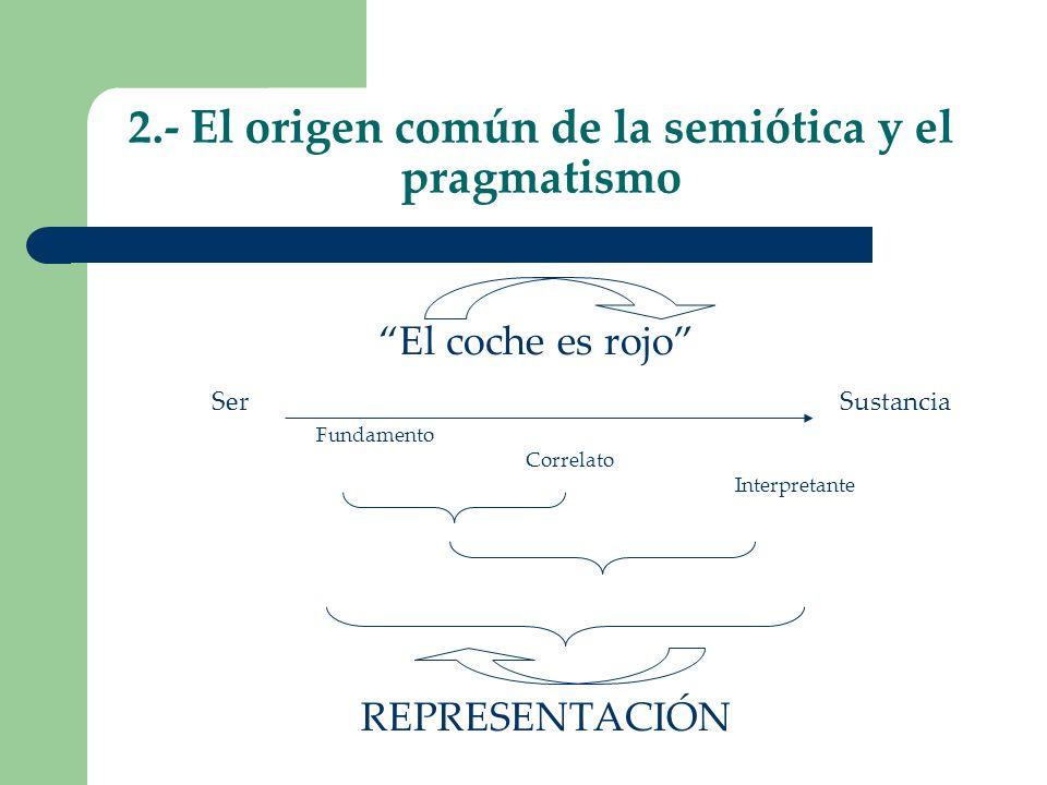 2.- El origen común de la semiótica y el pragmatismo El coche es rojo SerSustancia Fundamento Correlato Interpretante REPRESENTACIÓN