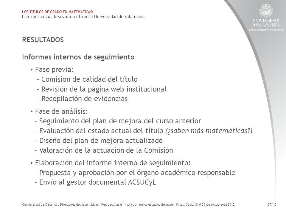 RESULTADOS Informes internos de seguimiento Fase previa: - Comisión de calidad del título - Revisión de la página web institucional - Recopilación de