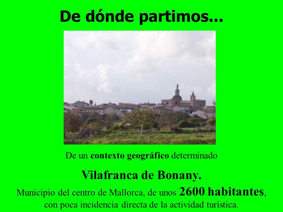 De dónde partimos... De un contexto geográfico determinado Vilafranca de Bonany.