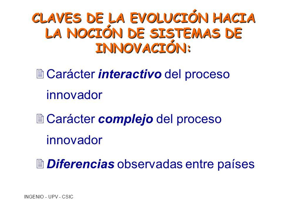 INGENIO - UPV - CSIC CLAVES DE LA EVOLUCIÓN HACIA LA NOCIÓN DE SISTEMAS DE INNOVACIÓN: 2Carácter interactivo del proceso innovador 2Carácter complejo